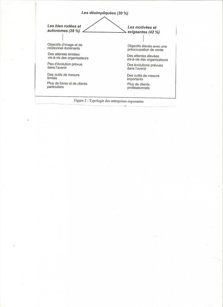Analyse typologique d'entreprises exposantes typologie-des-exposants4-744x1024